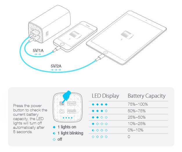 /TP-Link-TL-PB10400-Power-Bank-White-Power-Capacity-10400mAh-LED-Flash-Portable-Battery-Charger